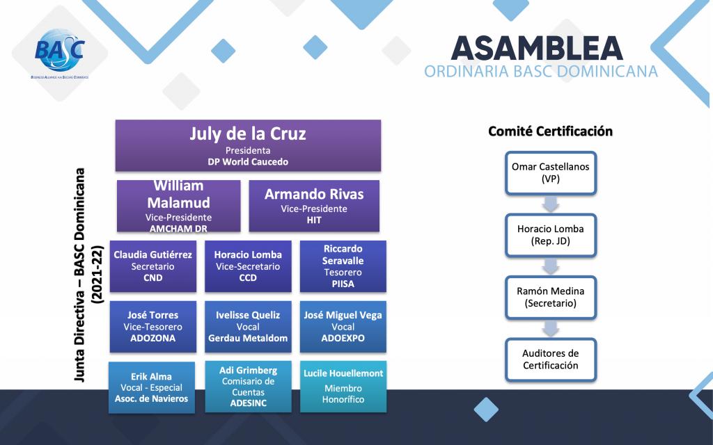 JD BASC Dominicana 2021-22